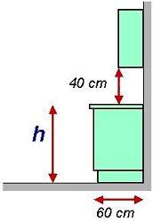 ارتفاع بین کابینت های نصب شده بر دیوار با سطح کار - طراحی آشپزخانه مدرن