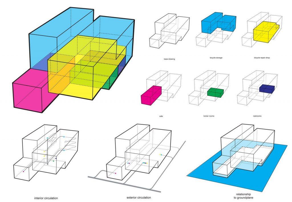 فرآیند طراحی معماری